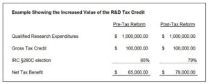 R&D-Tax-Credit-table